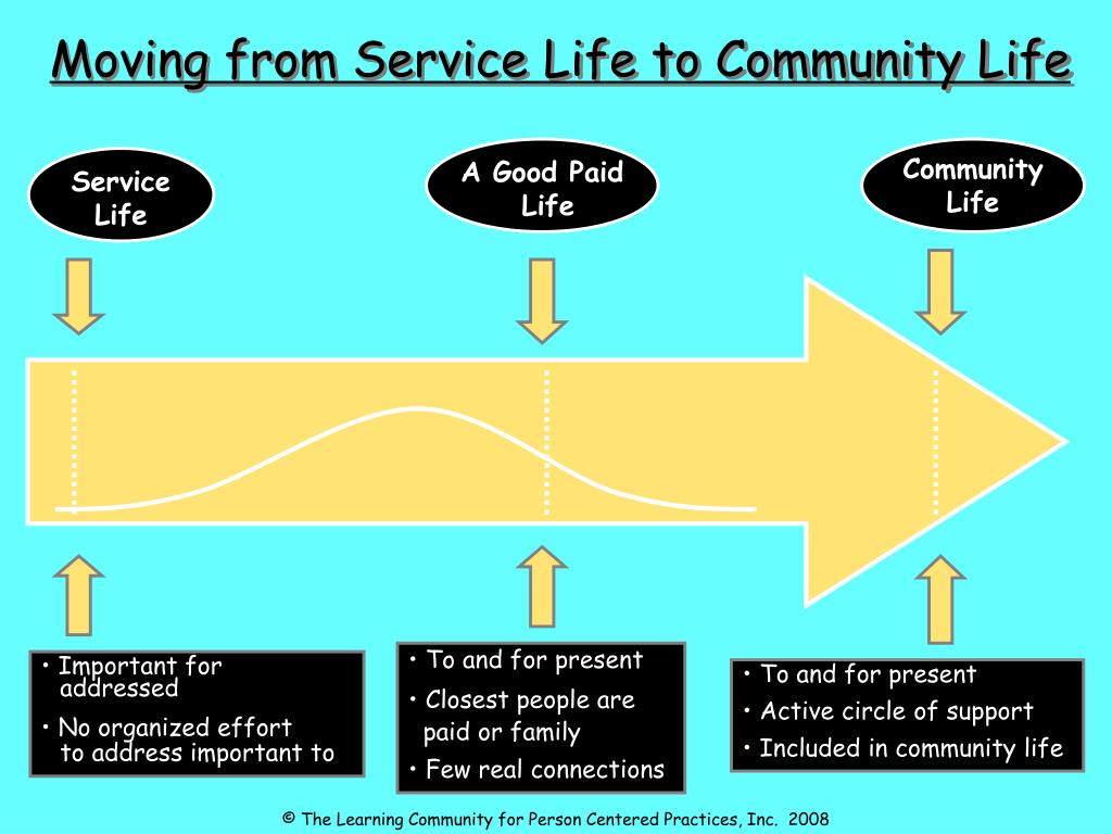 Moving from Service Life to Community Life
