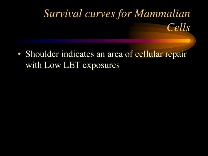 Survival curves for mammalian cells