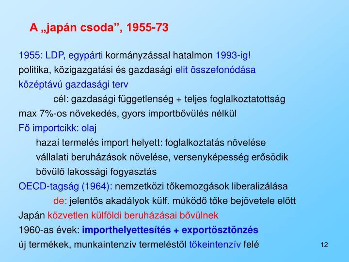 """A """"japán csoda"""", 1955-73"""