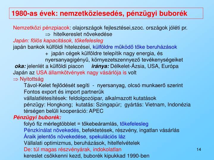 1980-as évek: nemzetköziesedés, pénzügyi buborék