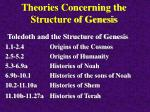 theories concerning the structure of genesis18