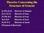 theories concerning the structure of genesis19
