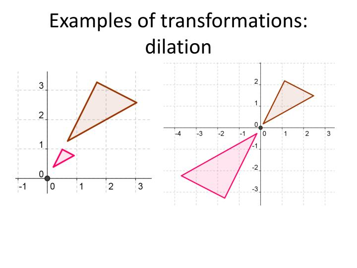 Examples of transformations: dilation