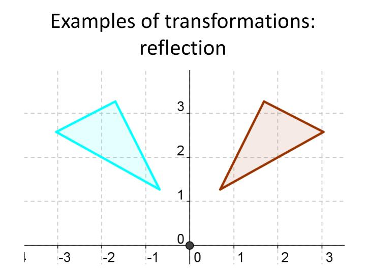 Examples of transformations: reflection