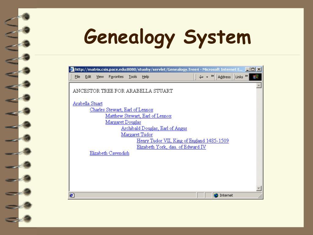 Genealogy System