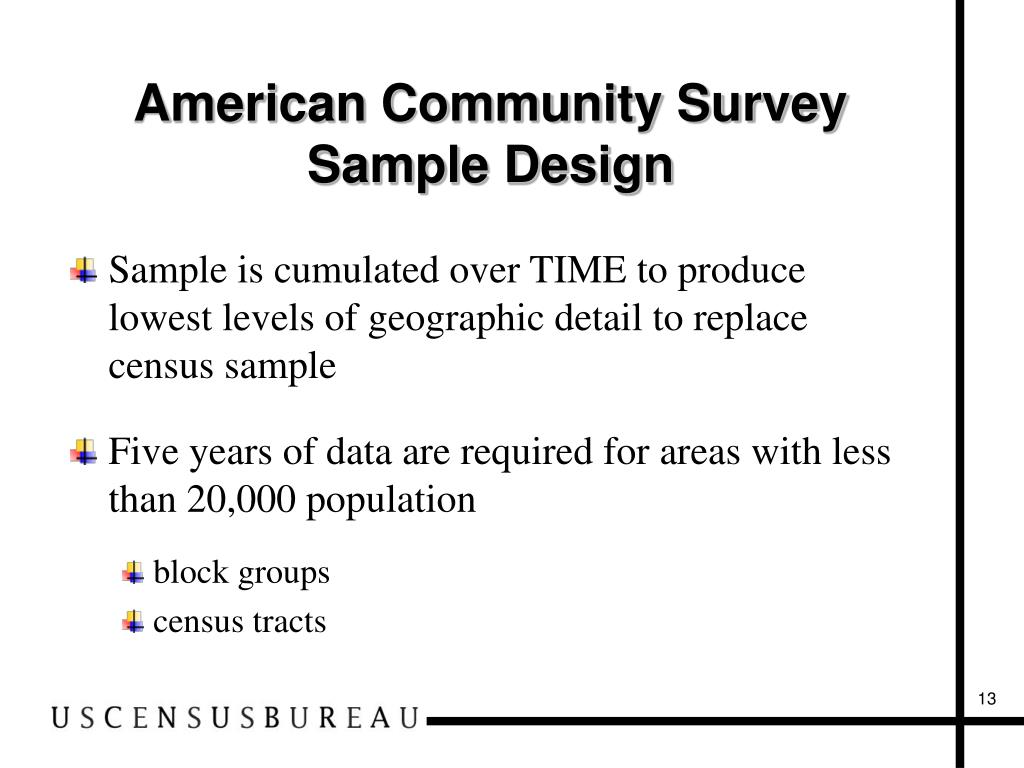 American Community Survey Sample Design
