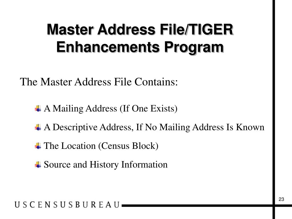 Master Address File/TIGER