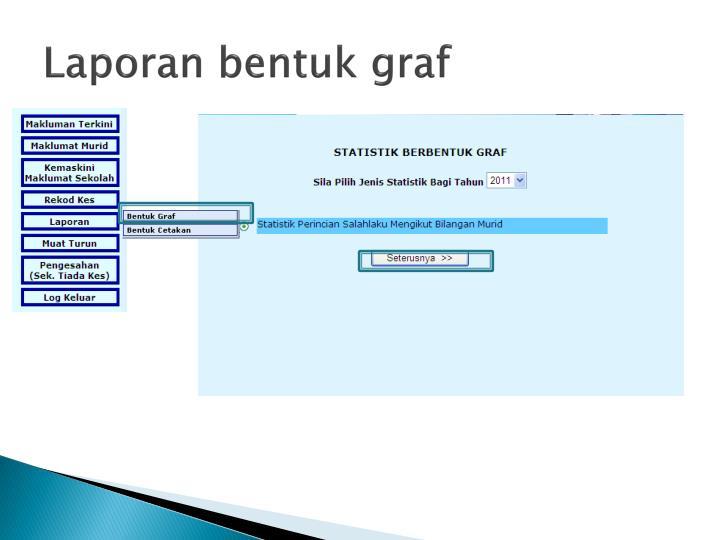 Laporan bentuk graf