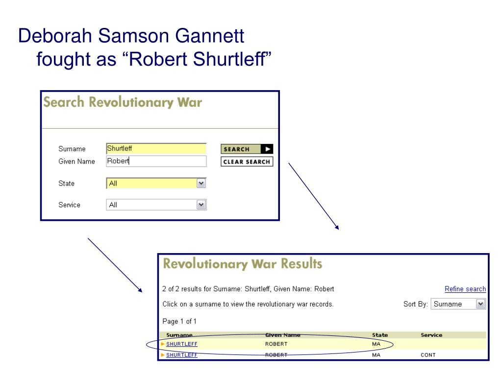 "Deborah Samson Gannett fought as ""Robert Shurtleff"""