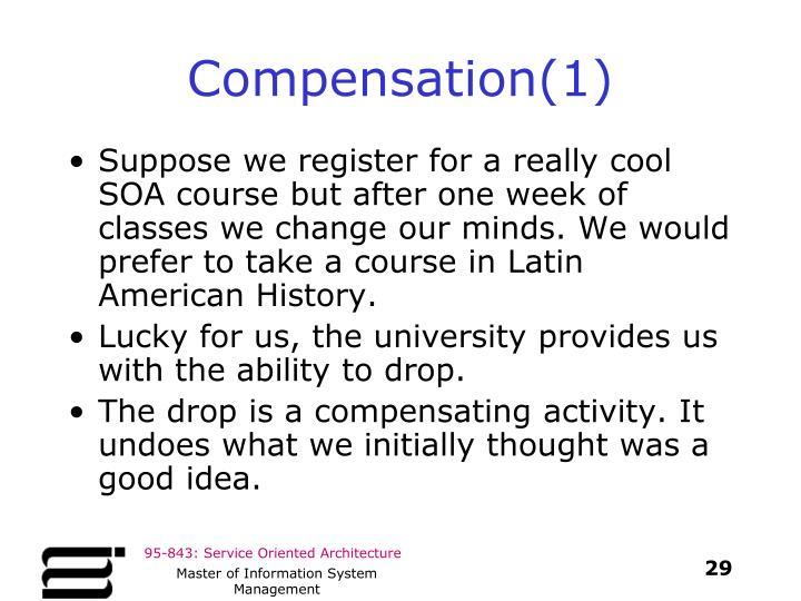 Compensation(1)