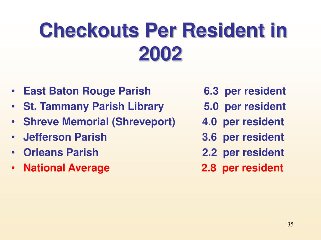 Checkouts Per Resident in 2002