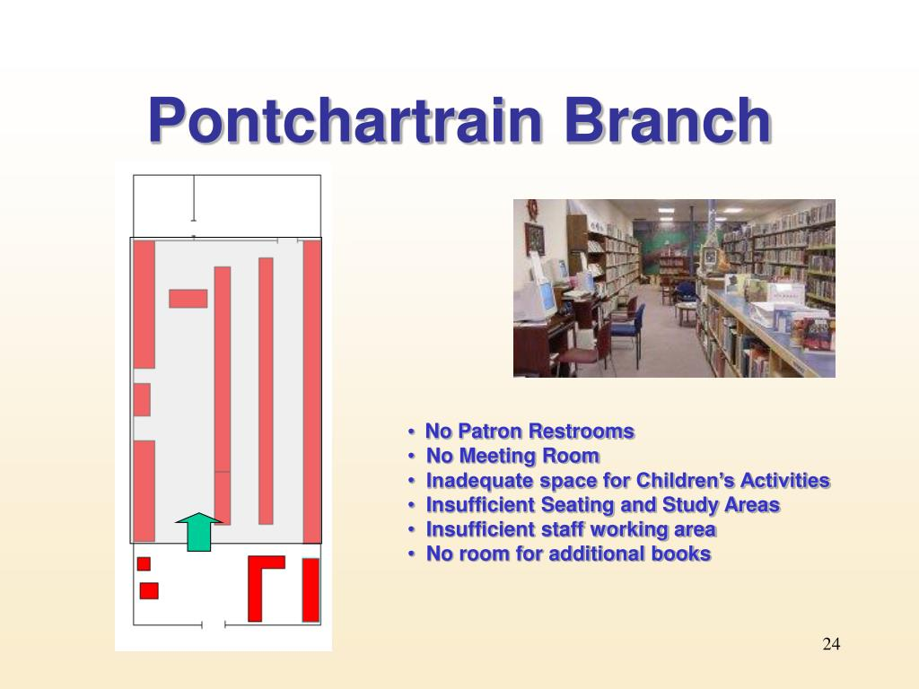 Pontchartrain Branch