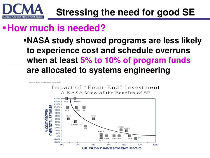Stressing the need for good SE