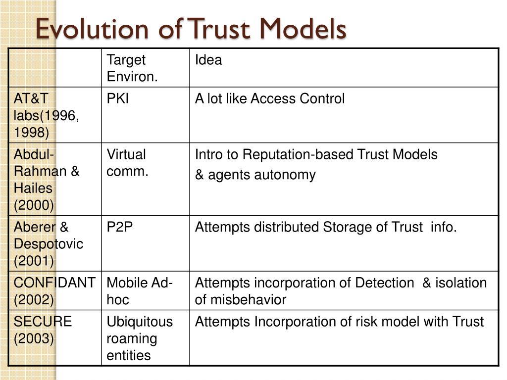 Evolution of Trust Models