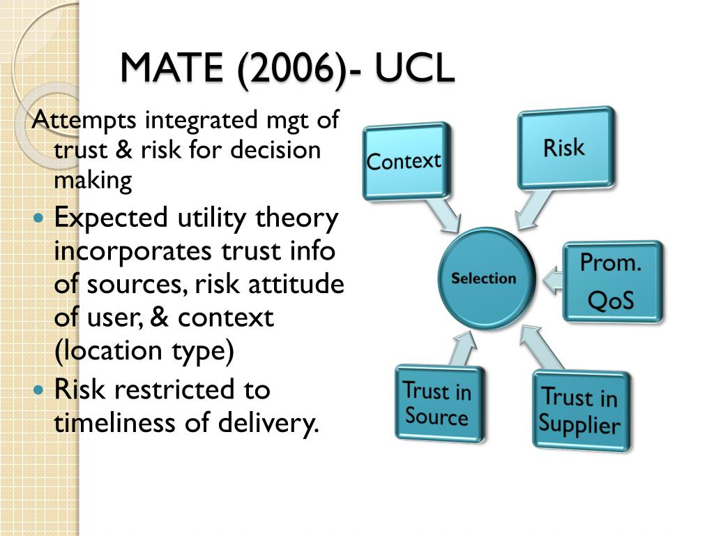 MATE (2006)- UCL