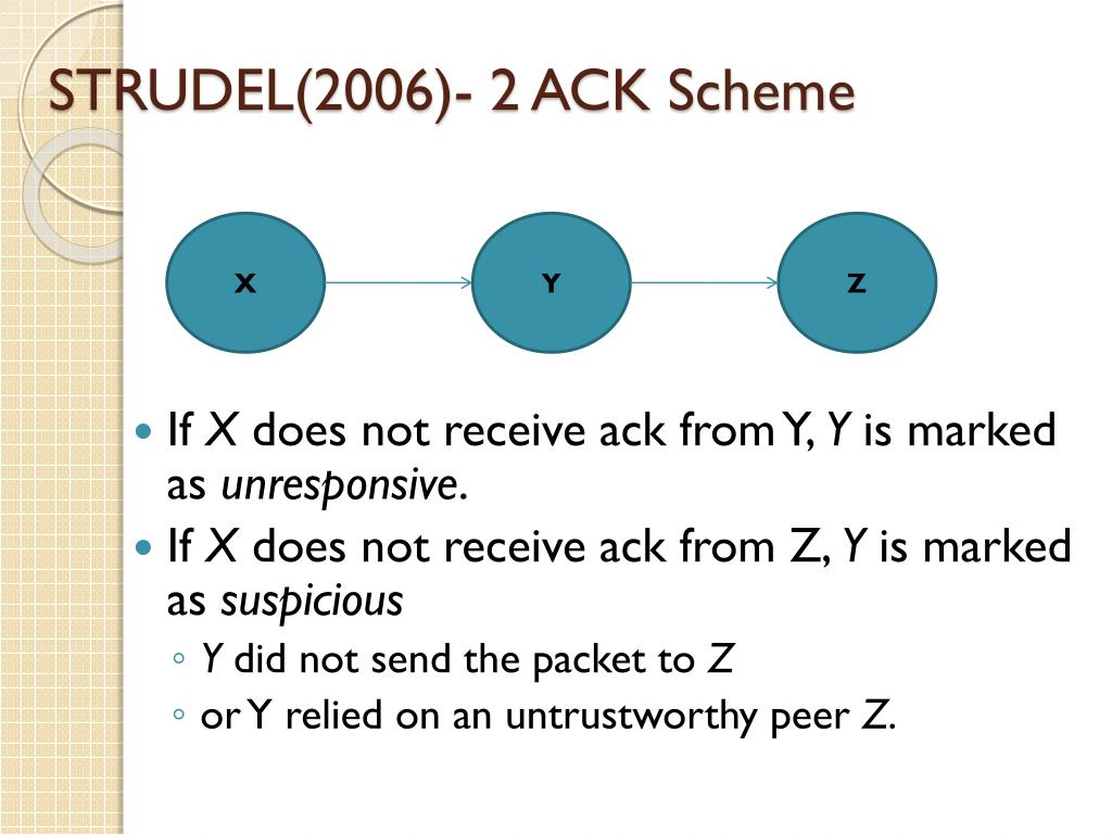 STRUDEL(2006)- 2 ACK Scheme