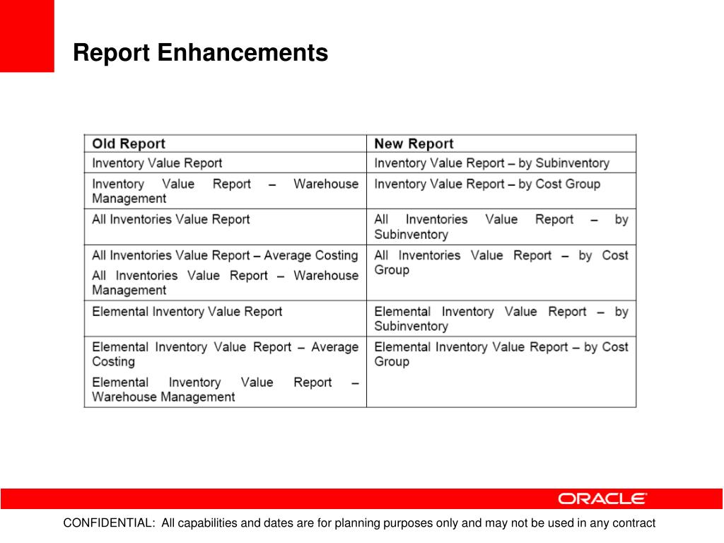 Report Enhancements