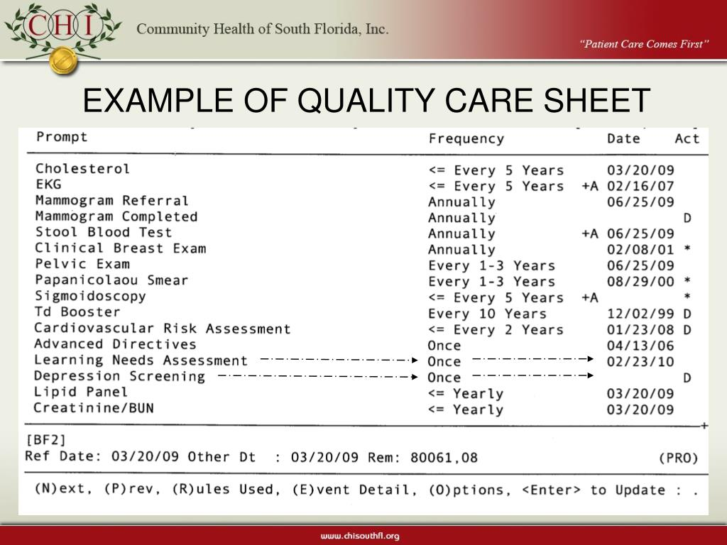 EXAMPLE OF QUALITY CARE SHEET