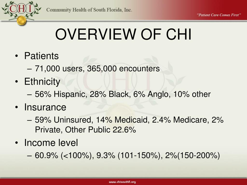 OVERVIEW OF CHI