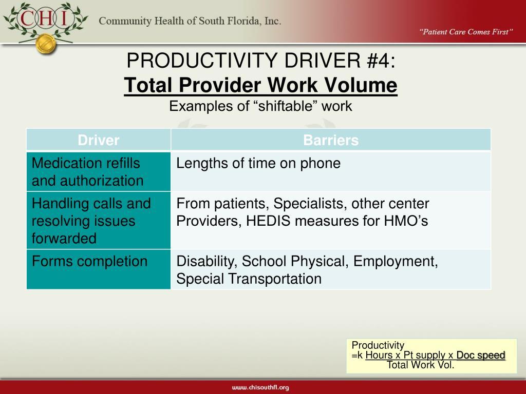 PRODUCTIVITY DRIVER #4: