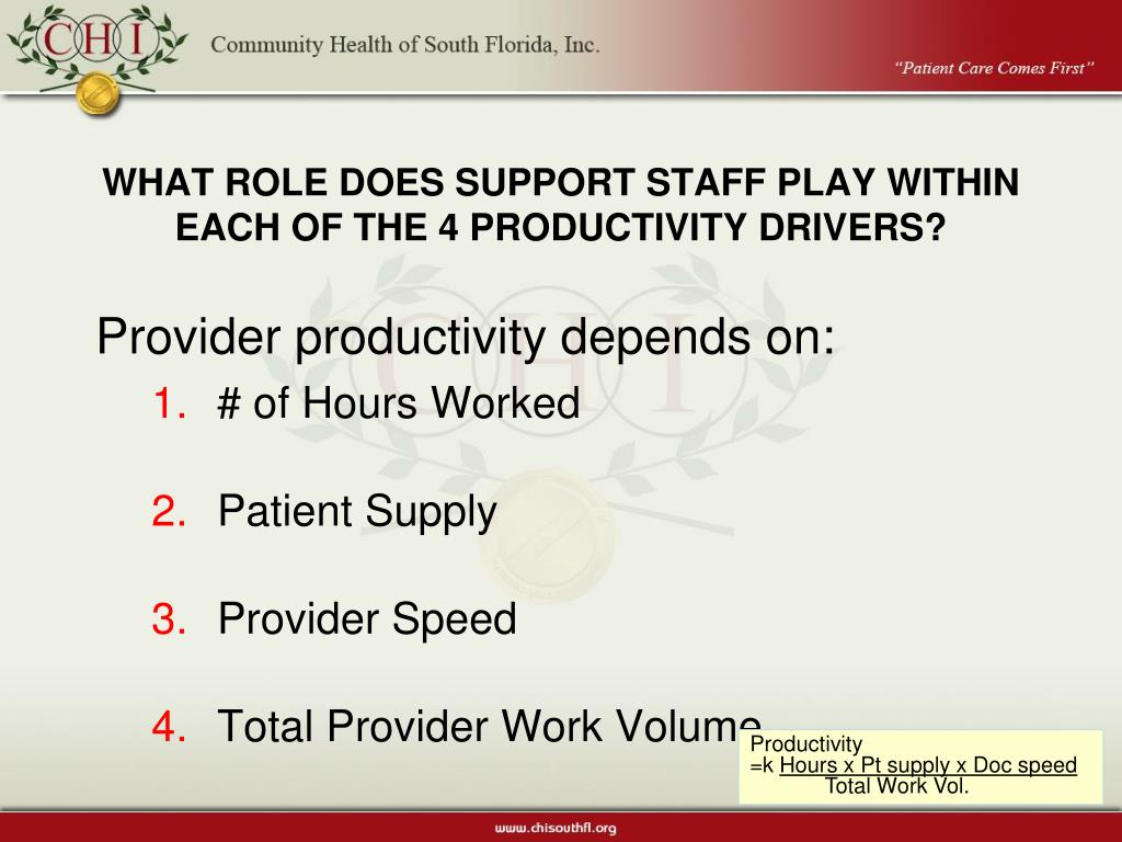 WHAT ROLE DOES SUPPORT STAFF PLAY WITHIN EACH OF THE 4 PRODUCTIVITY DRIVERS?