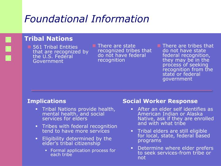 Foundational Information