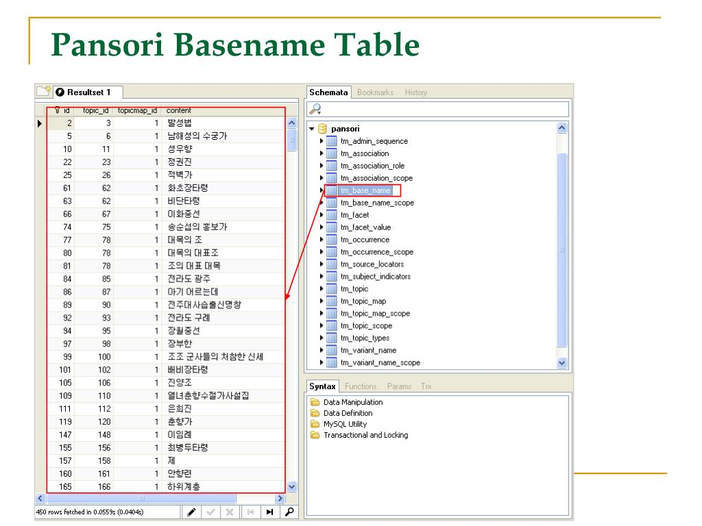 Pansori Basename Table
