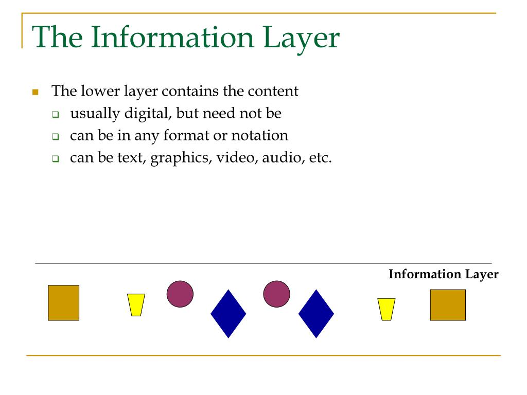 Information Layer