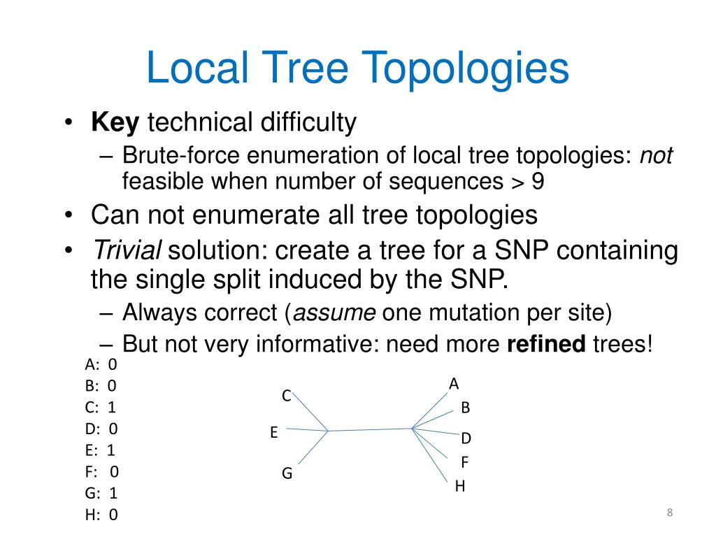 Local Tree Topologies