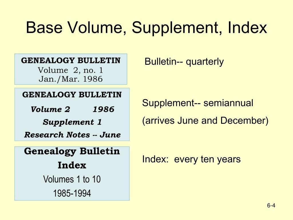 Base Volume, Supplement, Index