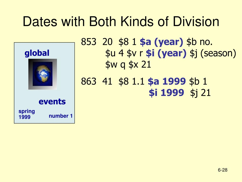 Dates with Both Kinds of Division