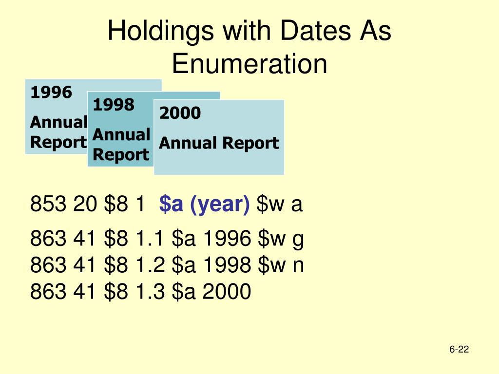 Holdings with Dates As Enumeration