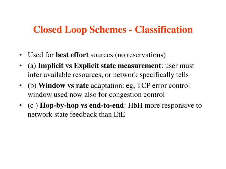 Closed Loop Schemes - Classification