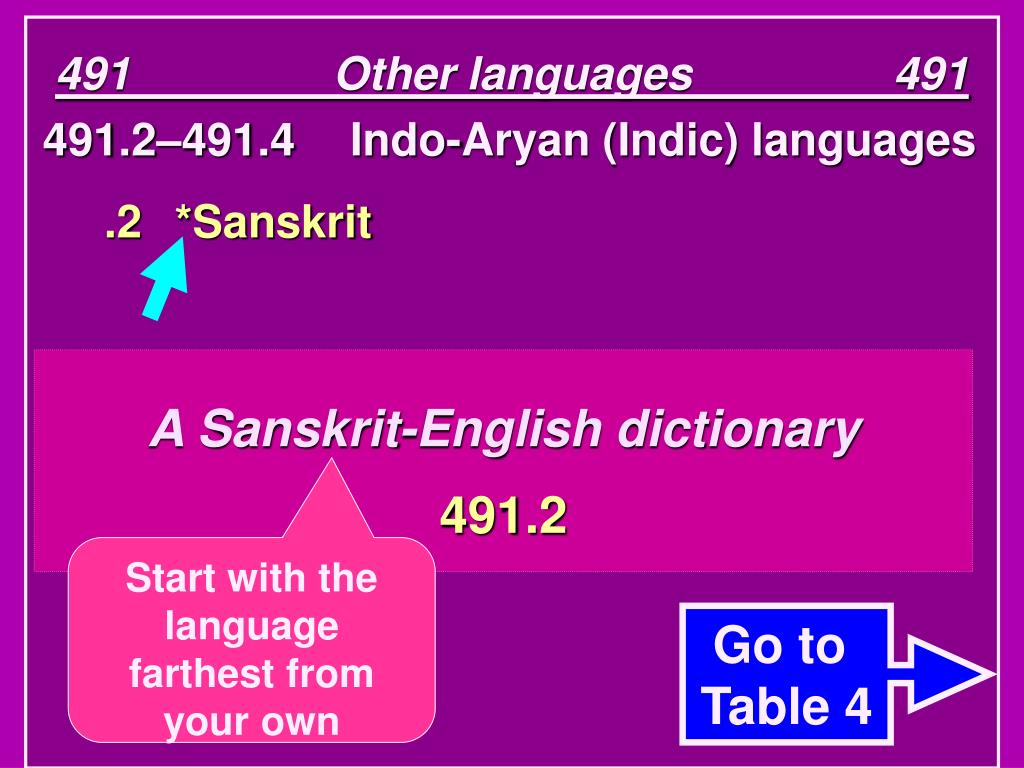 491                Other languages                491