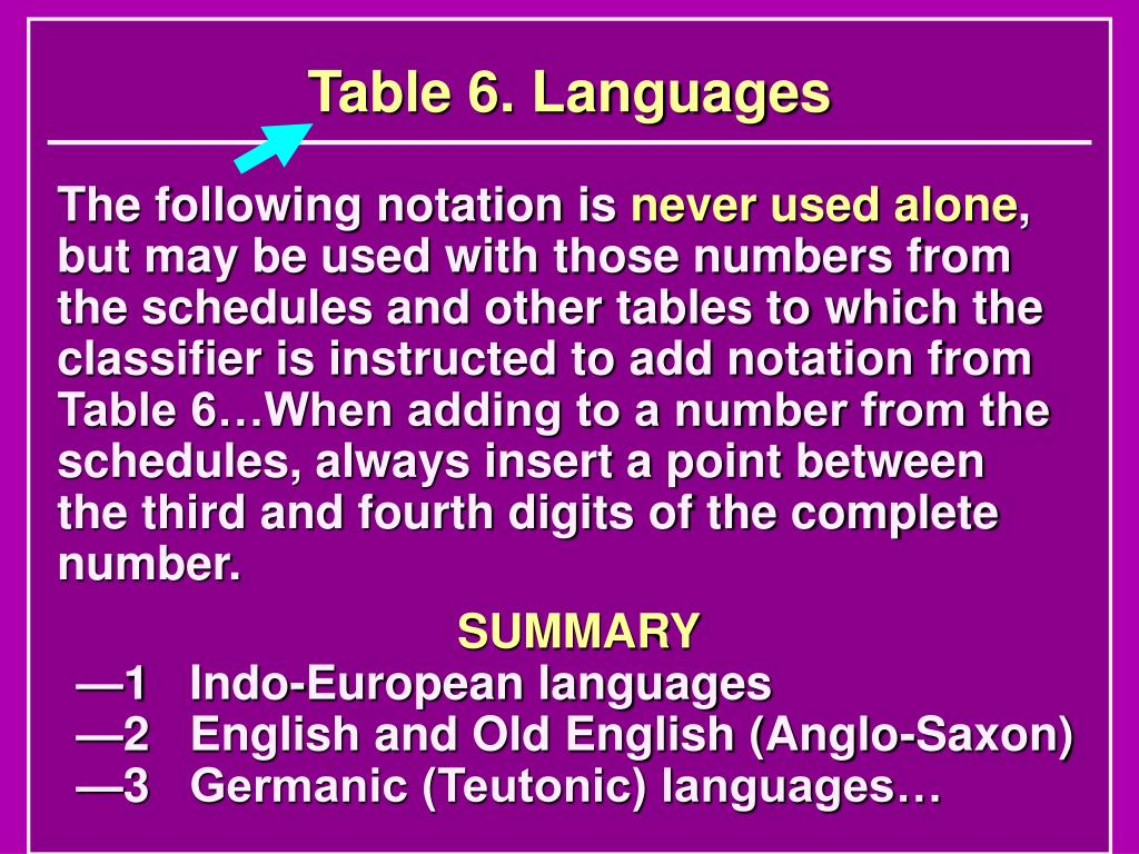 Table 6. Languages