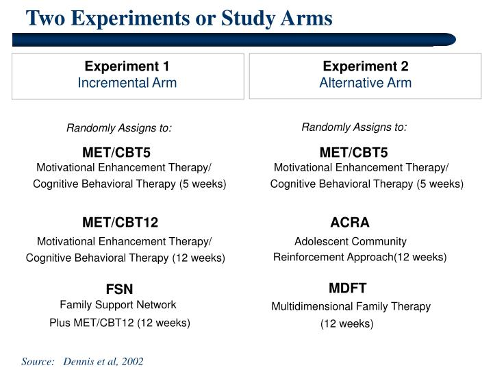 Two Experiments or Study Arms