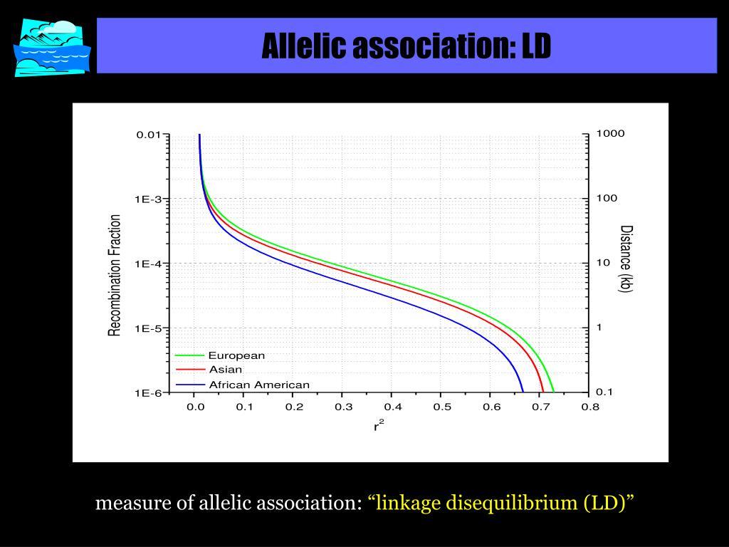 Allelic association: LD