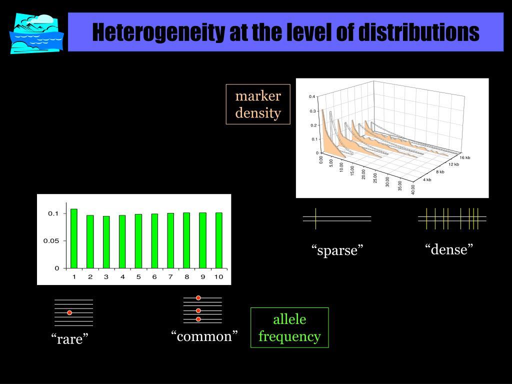 marker density