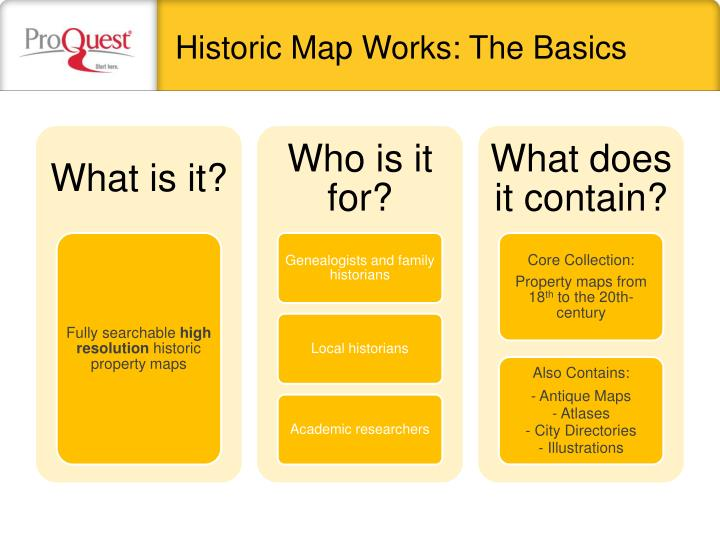 Historic Map Works: The Basics