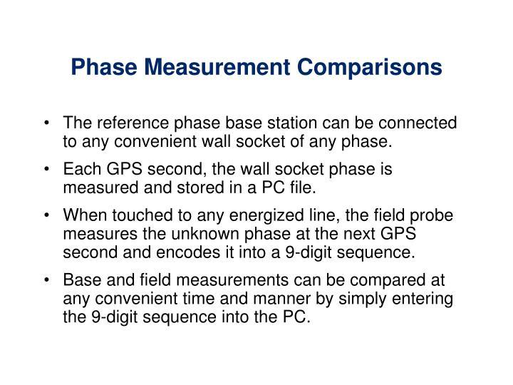 Phase Measurement Comparisons