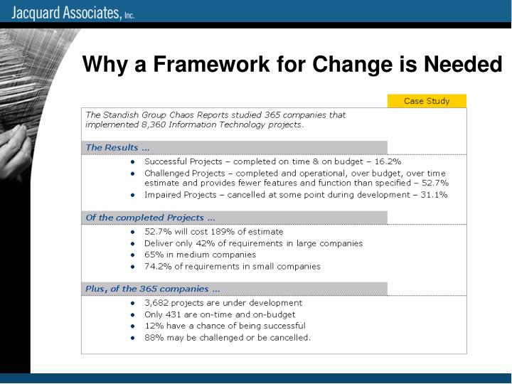 Why a Framework for Change is Needed