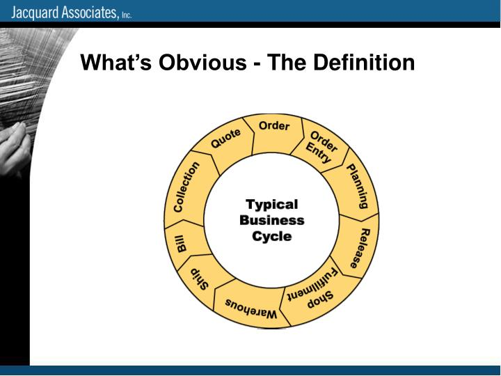 What's Obvious - The Definition