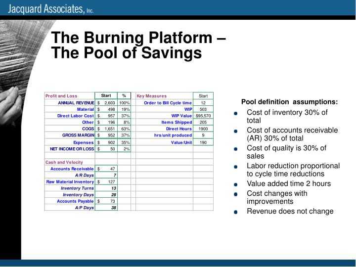 The Burning Platform –