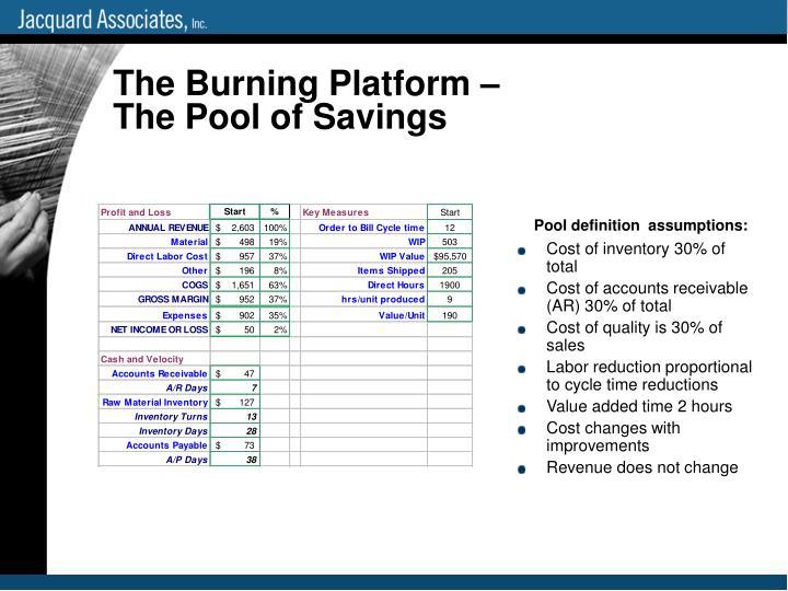 The Burning Platform –