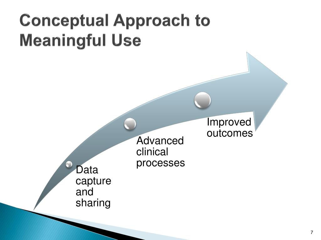 Conceptual Approach to