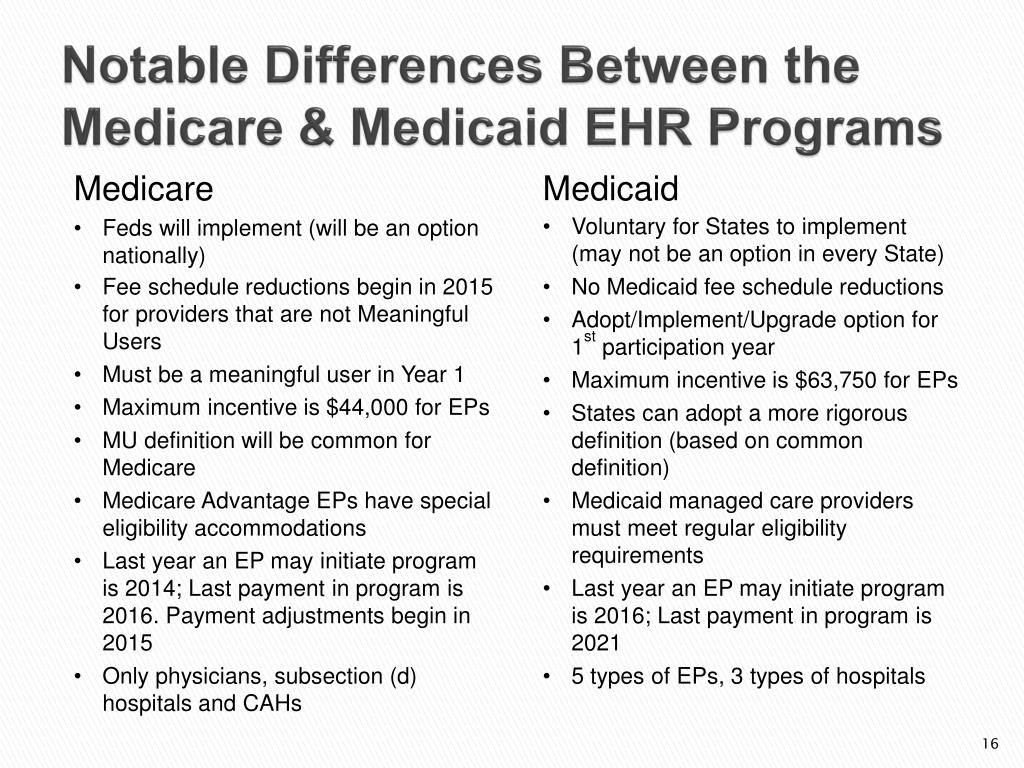 Notable Differences Between the Medicare & Medicaid EHR Programs