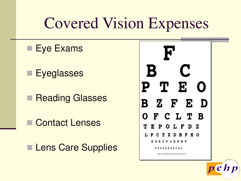 Covered Vision Expenses