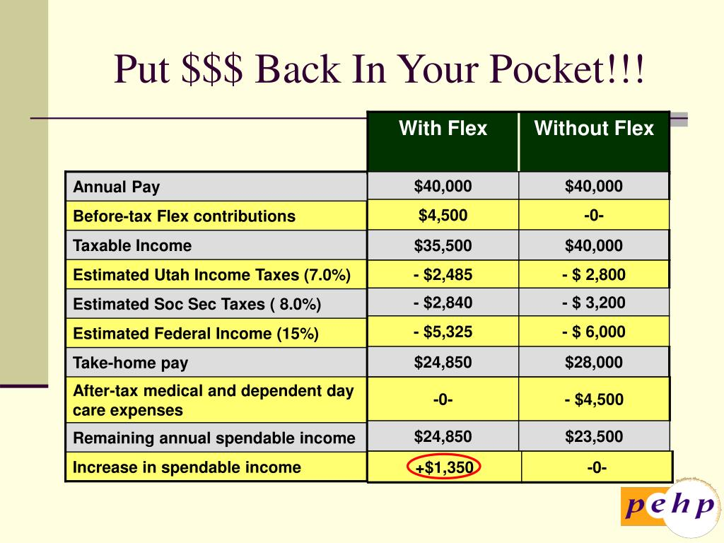 Put $$$ Back In Your Pocket!!!