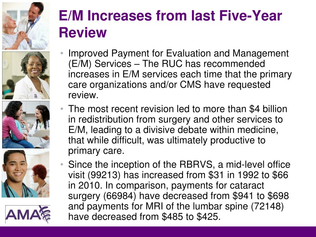 E/M Increases from last Five-Year Review