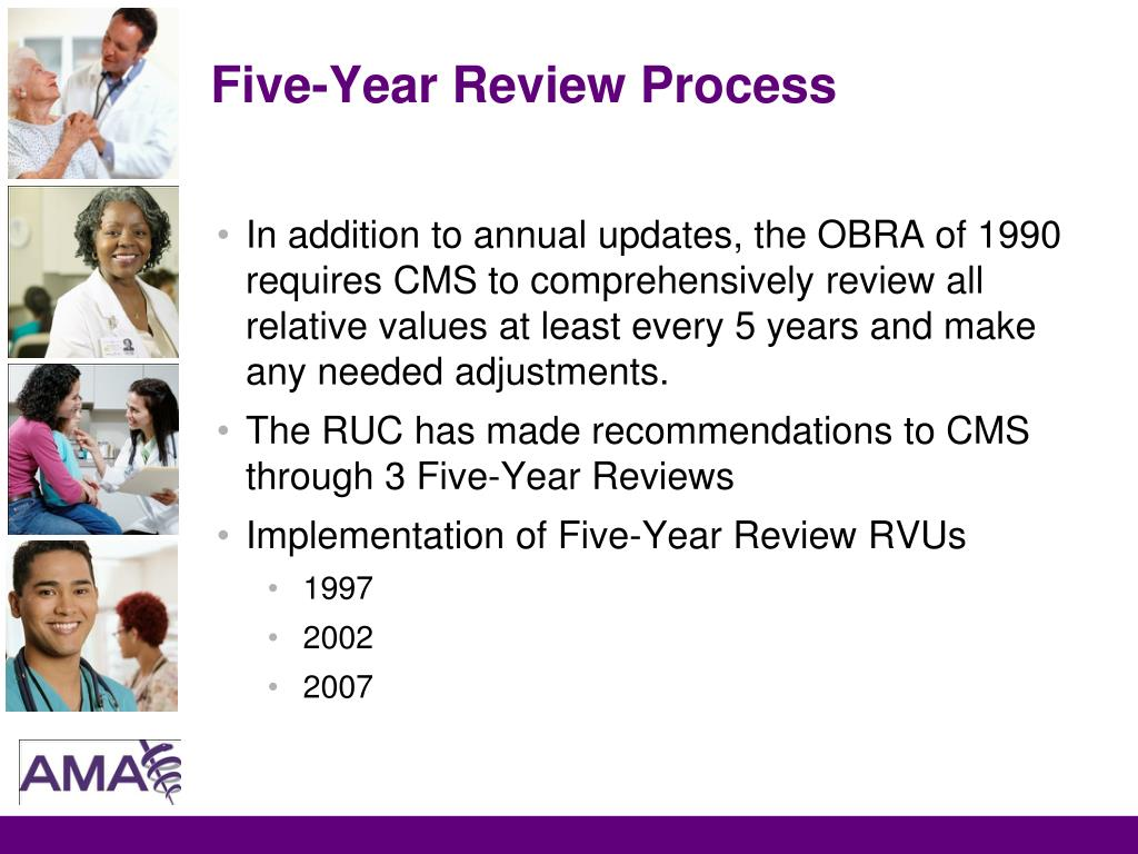 Five-Year Review Process